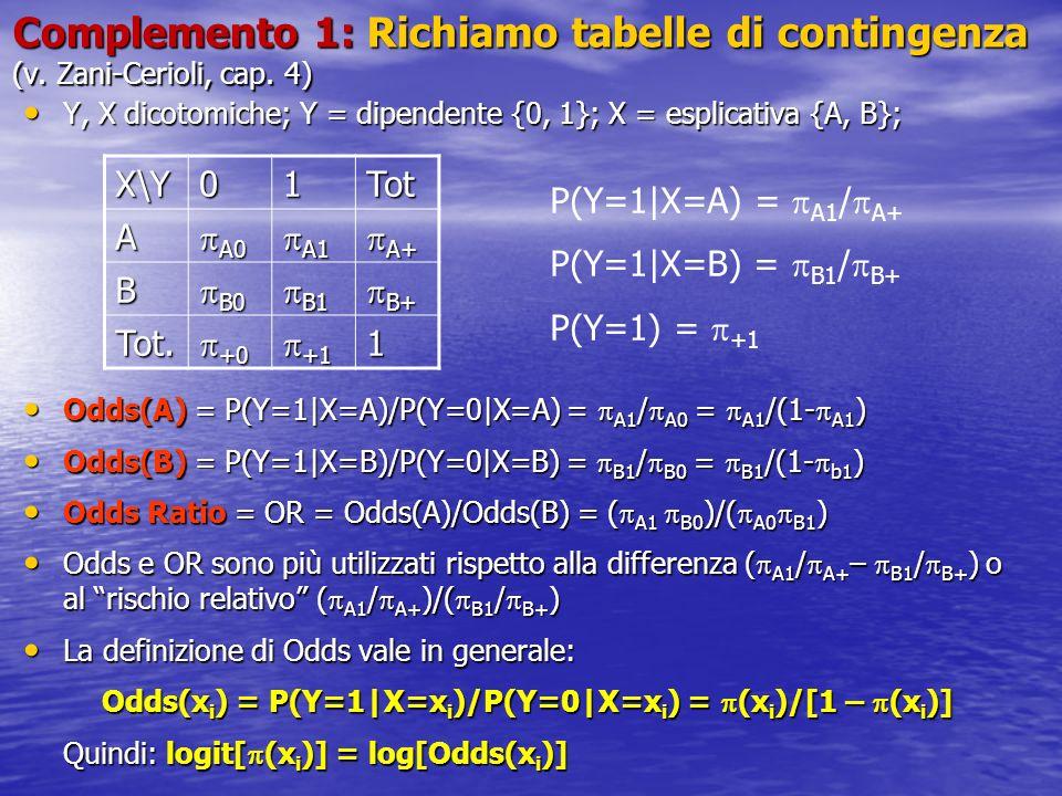 Complemento 1: Richiamo tabelle di contingenza (v.