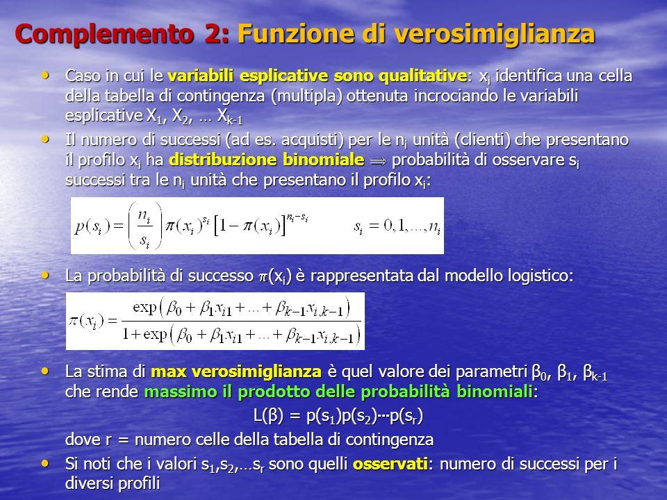 Complemento 2: Funzione di verosimiglianza Problemi se X è continua: Problemi se X è continua: Se la variabile esplicativa X è continua: non vi sono valori ripetuti Se la variabile esplicativa X è continua: non vi sono valori ripetuti La tabella di contingenza (multipla) che si ottiene incrociando X con le altre variabili esplicative ha un numero di celle uguale al numero di unità: r=n e il profilo x i è diverso per ogni unità La tabella di contingenza (multipla) che si ottiene incrociando X con le altre variabili esplicative ha un numero di celle uguale al numero di unità: r=n e il profilo x i è diverso per ogni unità Anche quando n cresce, il numero di unità che presentano il profilo x i dunque è piccolo: n i = 1 Anche quando n cresce, il numero di unità che presentano il profilo x i dunque è piccolo: n i = 1 Non vale più il teorema centrale del limite: ad esempio non è più vero che Non vale più il teorema centrale del limite: ad esempio non è più vero che I risultati inferenziali (Wald, p-value, intervalli di confidenza) riportati da SPSS non sono più validi: essi infatti sono asintotici (presuppongono che n sia grande e che n i cresca con n) I risultati inferenziali (Wald, p-value, intervalli di confidenza) riportati da SPSS non sono più validi: essi infatti sono asintotici (presuppongono che n sia grande e che n i cresca con n) Una regola del pollice è che n i 5 Una regola del pollice è che n i 5 Spesso in pratica si hanno situazioni intermedie (v.