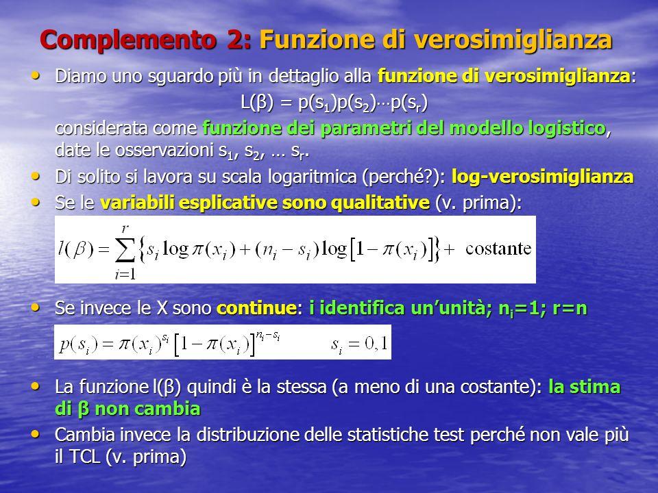 Complemento 2: Funzione di verosimiglianza Diamo uno sguardo più in dettaglio alla funzione di verosimiglianza: Diamo uno sguardo più in dettaglio alla funzione di verosimiglianza: L(β) = p(s 1 )p(s 2 ) p(s r ) considerata come funzione dei parametri del modello logistico, date le osservazioni s 1, s 2, … s r.