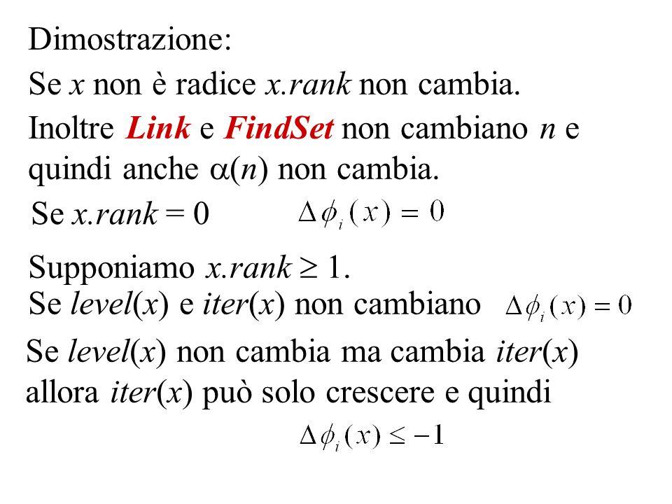 Dimostrazione: Se x non è radice x.rank non cambia.