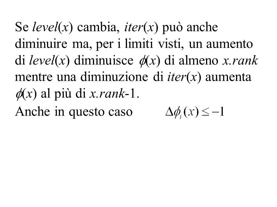 Se level(x) cambia, iter(x) può anche diminuire ma, per i limiti visti, un aumento di level(x) diminuisce (x) di almeno x.rank mentre una diminuzione di iter(x) aumenta (x) al più di x.rank-1.