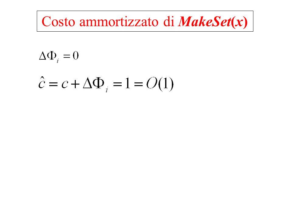 Costo ammortizzato di MakeSet(x)
