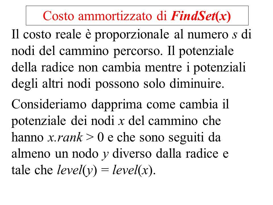 Costo ammortizzato di FindSet(x) Il costo reale è proporzionale al numero s di nodi del cammino percorso.