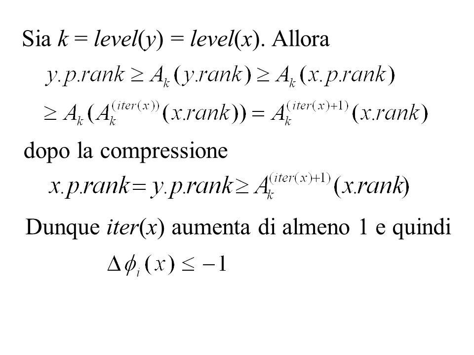 Sia k = level(y) = level(x).