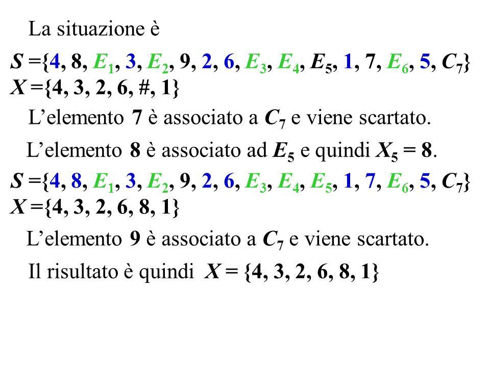 Lelemento 7 è associato a C 7 e viene scartato. Lelemento 9 è associato a C 7 e viene scartato.