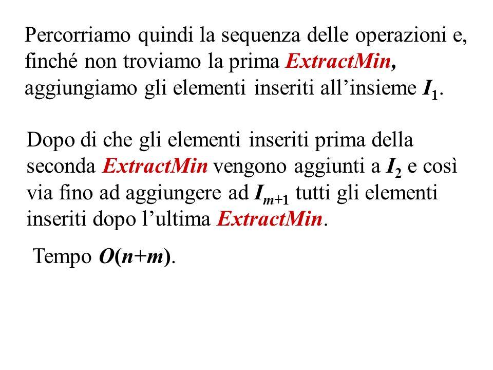 Percorriamo quindi la sequenza delle operazioni e, finché non troviamo la prima ExtractMin, aggiungiamo gli elementi inseriti allinsieme I 1.
