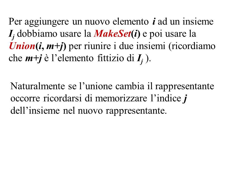 Per aggiungere un nuovo elemento i ad un insieme I j dobbiamo usare la MakeSet(i) e poi usare la Union(i, m+j) per riunire i due insiemi (ricordiamo che m+j è lelemento fittizio di I j ).