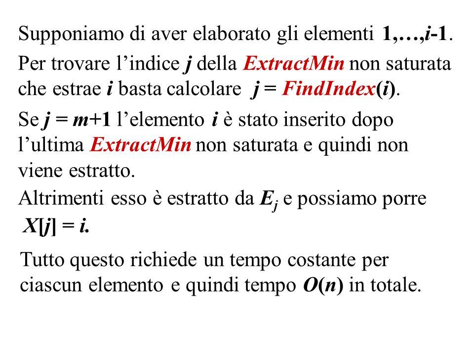 Supponiamo di aver elaborato gli elementi 1,…,i-1.