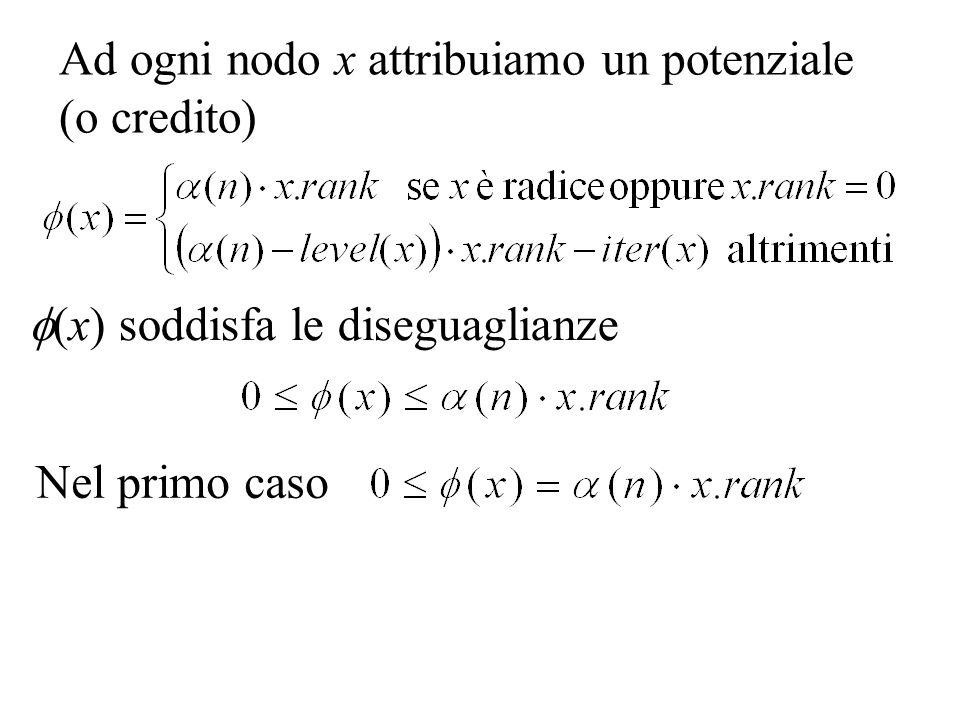 Ad ogni nodo x attribuiamo un potenziale (o credito) (x) soddisfa le diseguaglianze Nel primo caso