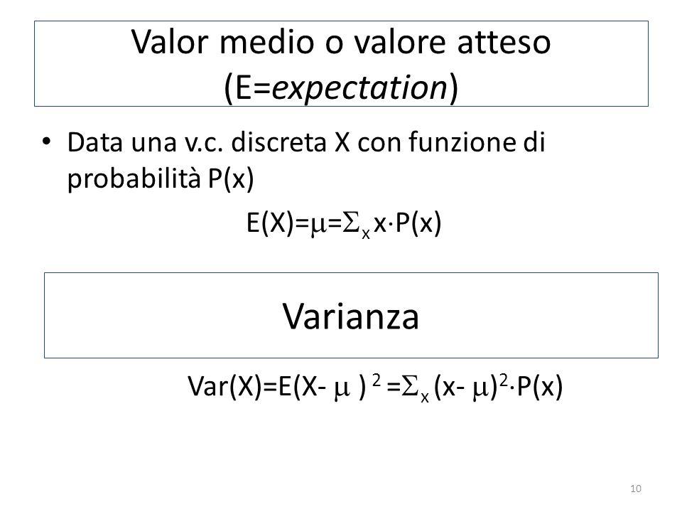 Valor medio o valore atteso (E=expectation) Data una v.c. discreta X con funzione di probabilità P(x) E(X)= = x x P(x) Varianza Var(X)=E(X- ) 2 = x (x