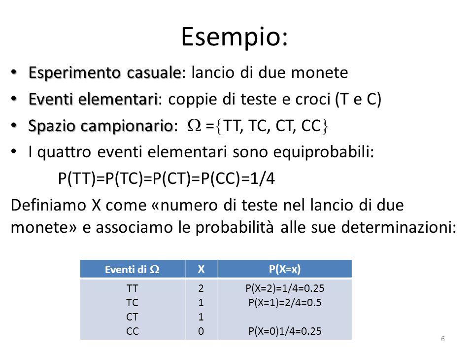 Esempio: Esperimento casuale Esperimento casuale: lancio di due monete Eventi elementari Eventi elementari: coppie di teste e croci (T e C) Spazio campionario Spazio campionario: = TT, TC, CT, CC I quattro eventi elementari sono equiprobabili: P(TT)=P(TC)=P(CT)=P(CC)=1/4 Definiamo X come «numero di teste nel lancio di due monete» e associamo le probabilità alle sue determinazioni: Eventi di XP(X=x) TT TC CT CC 21102110 P(X=2)=1/4=0.25 P(X=1)=2/4=0.5 P(X=0)1/4=0.25 6
