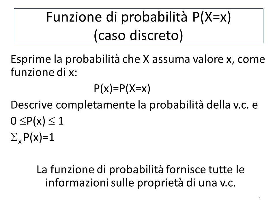 Funzione di probabilità P(X=x) (caso discreto) Esprime la probabilità che X assuma valore x, come funzione di x: P(x)=P(X=x) Descrive completamente la probabilità della v.c.