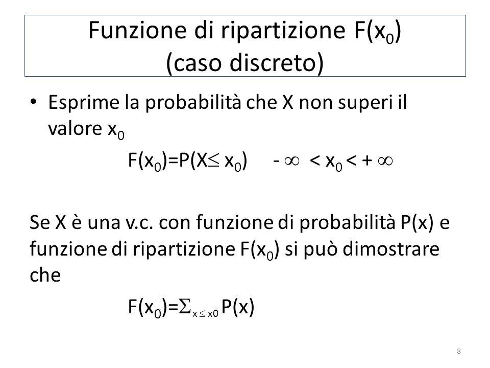 Funzione di ripartizione F(x 0 ) (caso discreto) Esprime la probabilità che X non superi il valore x 0 F(x 0 )=P(X x 0 ) - < x 0 < + Se X è una v.c.