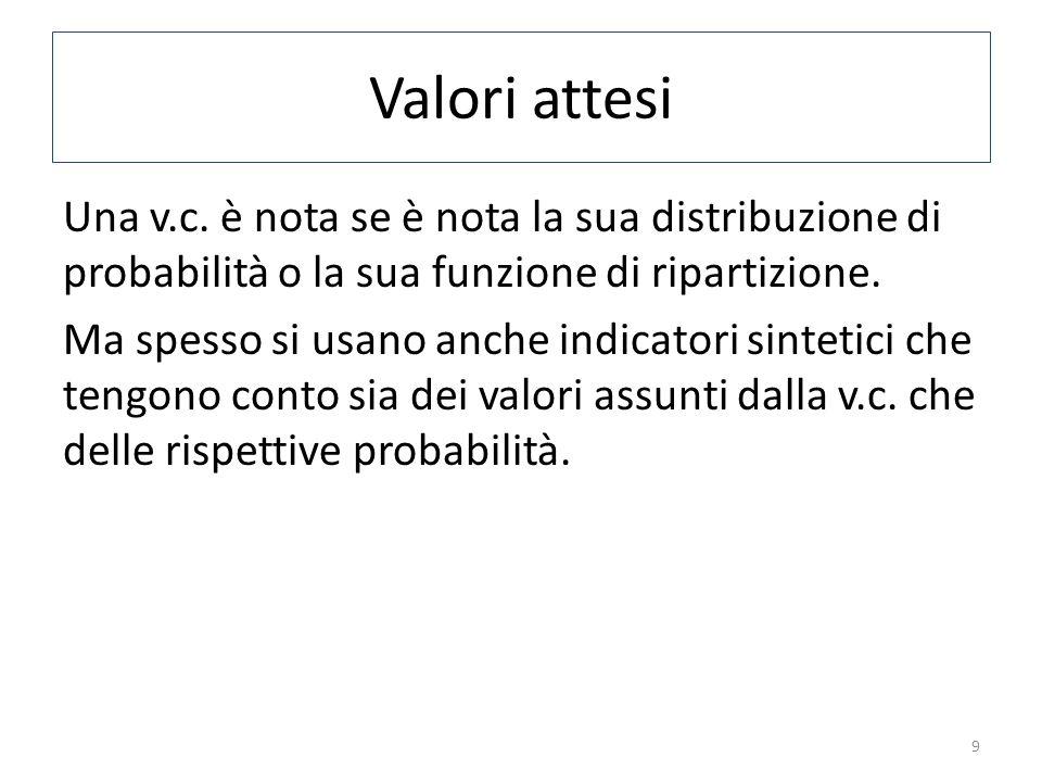 Valori attesi Una v.c.