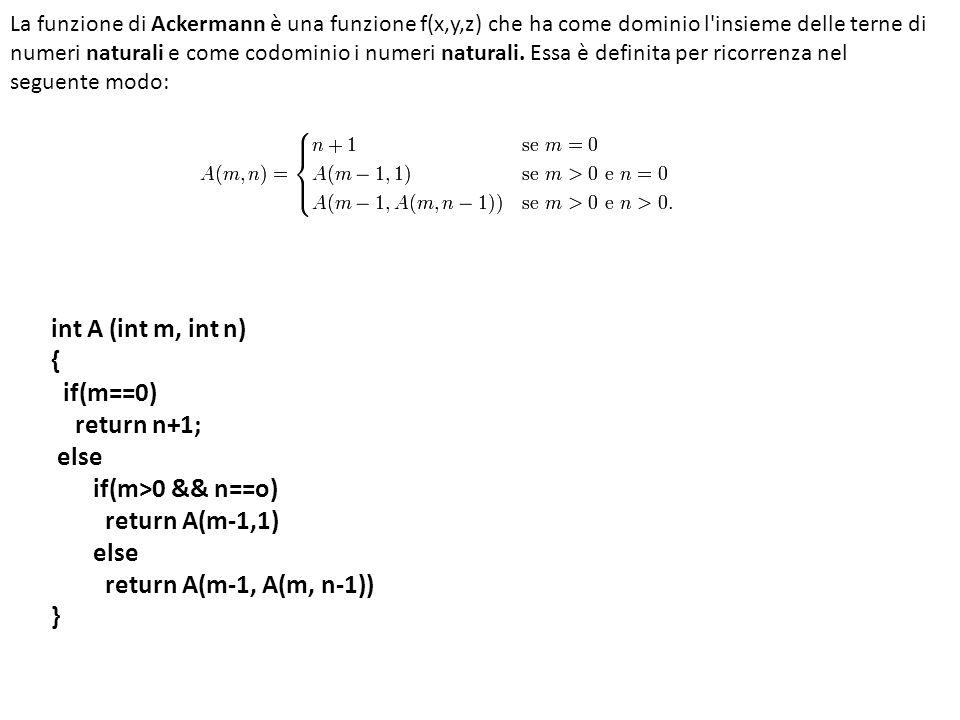 La funzione di Ackermann è una funzione f(x,y,z) che ha come dominio l insieme delle terne di numeri naturali e come codominio i numeri naturali.