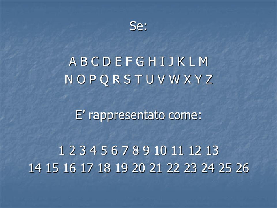 Se:Se:Se:Se: A B C D E F G H I J K L M N O P Q R S T U V W X Y Z E rappresentato come: 1 2 3 4 5 6 7 8 9 10 11 12 13 14 15 16 17 18 19 20 21 22 23 24