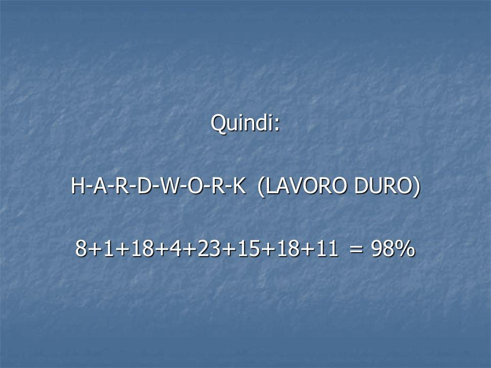 Quindi: H-A-R-D-W-O-R-K (LAVORO DURO) 8+1+18+4+23+15+18+11 = 98%