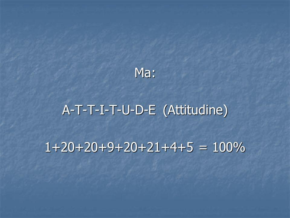 Ma: A-T-T-I-T-U-D-E (Attitudine) 1+20+20+9+20+21+4+5 = 100%