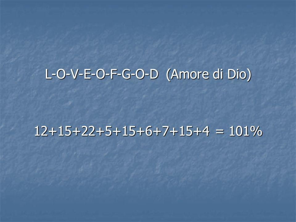 L-O-V-E-O-F-G-O-D (Amore di Dio) 12+15+22+5+15+6+7+15+4 = 101%