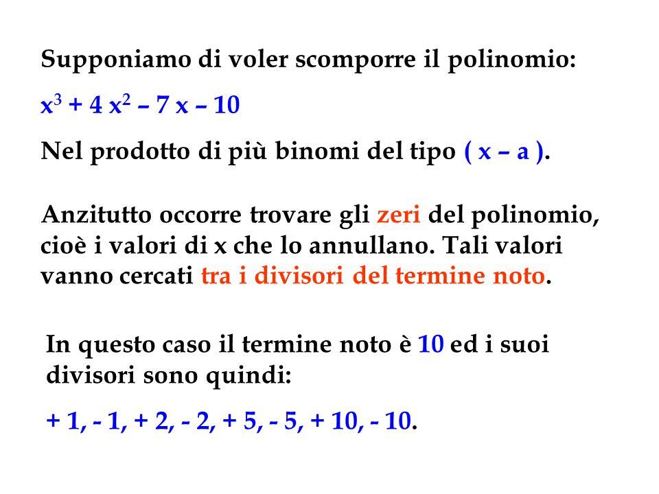 Supponiamo di voler scomporre il polinomio: x 3 + 4 x 2 – 7 x – 10 Nel prodotto di più binomi del tipo ( x – a ). Anzitutto occorre trovare gli zeri d