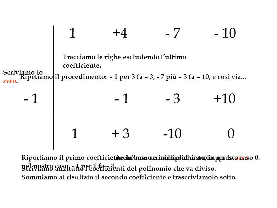 1+4- 7- 10 1+ 3-100 - 1 - 3+10 Scriviamo anzitutto i coefficienti del polinomio che va diviso. Tracciamo le righe escludendo lultimo coefficiente. Scr