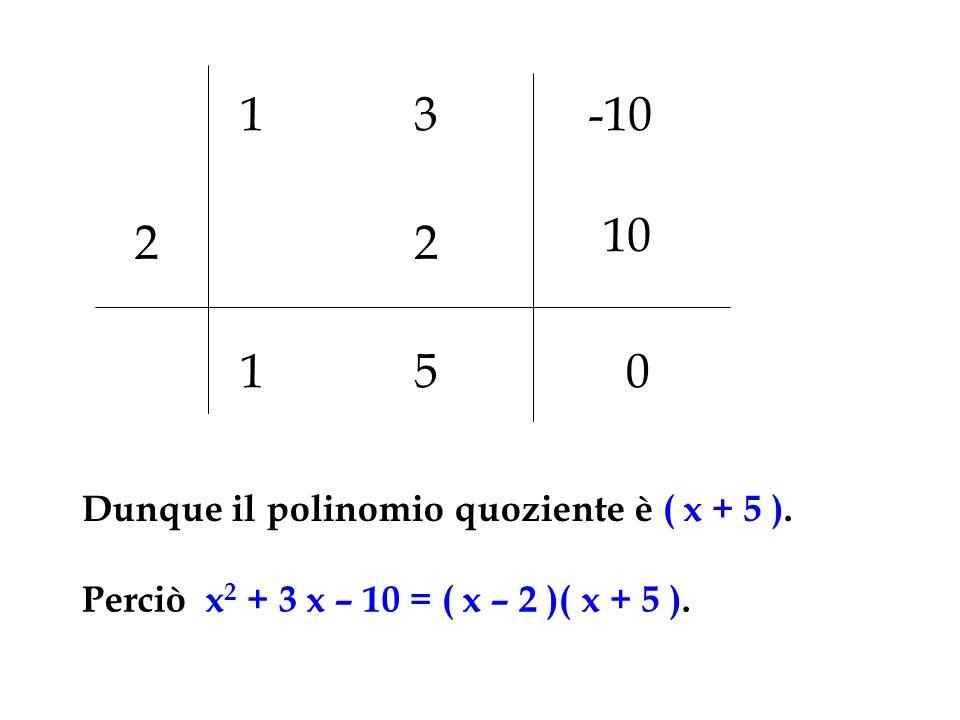 13-10 2 150 2 10 Dunque il polinomio quoziente è ( x + 5 ). Perciò x 2 + 3 x – 10 = ( x – 2 )( x + 5 ).