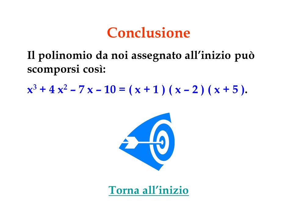 Conclusione Il polinomio da noi assegnato allinizio può scomporsi così: x 3 + 4 x 2 – 7 x – 10 = ( x + 1 ) ( x – 2 ) ( x + 5 ). Torna allinizio