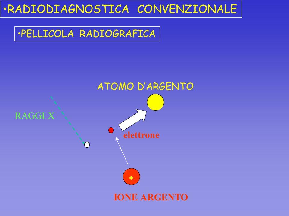 PELLICOLA RADIOGRAFICA RAGGI X elettrone + IONE ARGENTO ATOMO DARGENTO RADIODIAGNOSTICA CONVENZIONALE