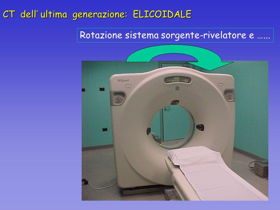 Rotazione sistema sorgente-rivelatore e …... CT dell ultima generazione: ELICOIDALE