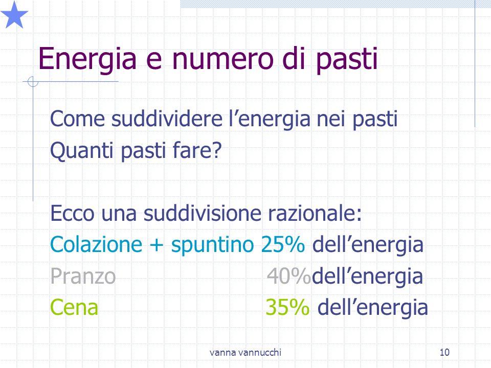 vanna vannucchi10 Energia e numero di pasti Come suddividere lenergia nei pasti Quanti pasti fare? Ecco una suddivisione razionale: Colazione + spunti