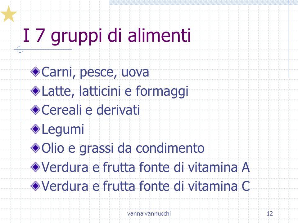 vanna vannucchi12 I 7 gruppi di alimenti Carni, pesce, uova Latte, latticini e formaggi Cereali e derivati Legumi Olio e grassi da condimento Verdura