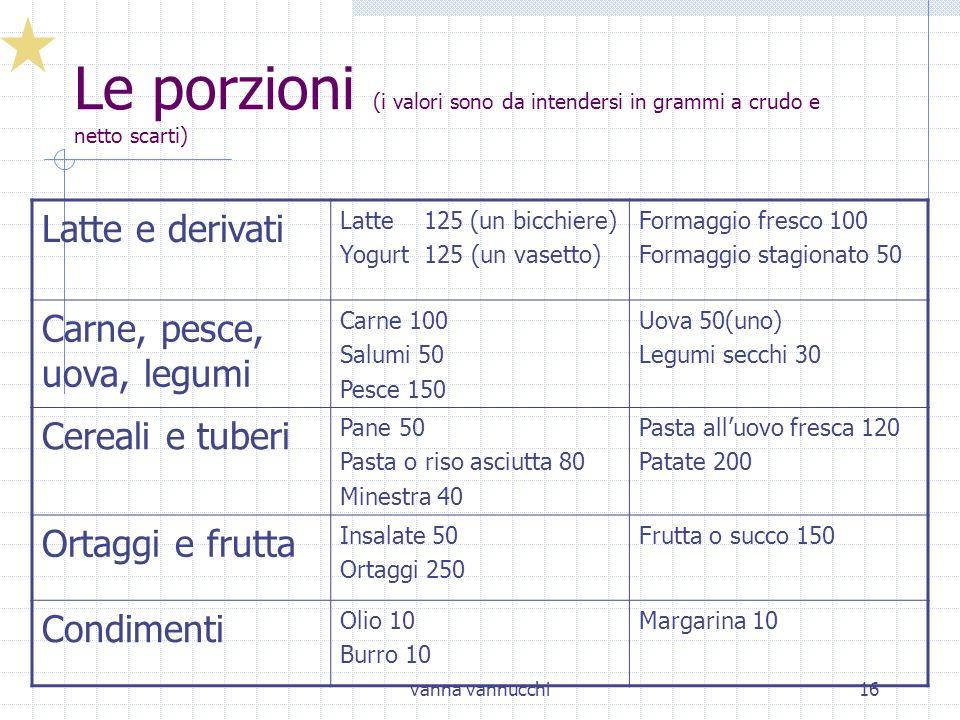 vanna vannucchi16 Le porzioni (i valori sono da intendersi in grammi a crudo e netto scarti) Latte e derivati Latte 125 (un bicchiere) Yogurt 125 (un