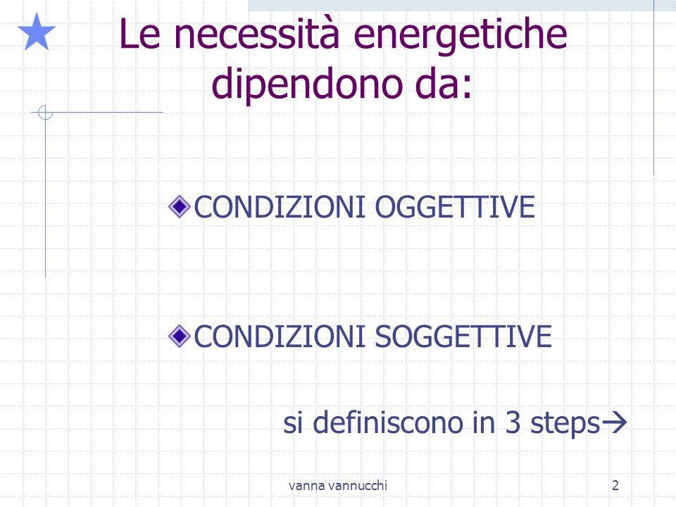 vanna vannucchi2 Le necessità energetiche dipendono da: CONDIZIONI OGGETTIVE CONDIZIONI SOGGETTIVE si definiscono in 3 steps