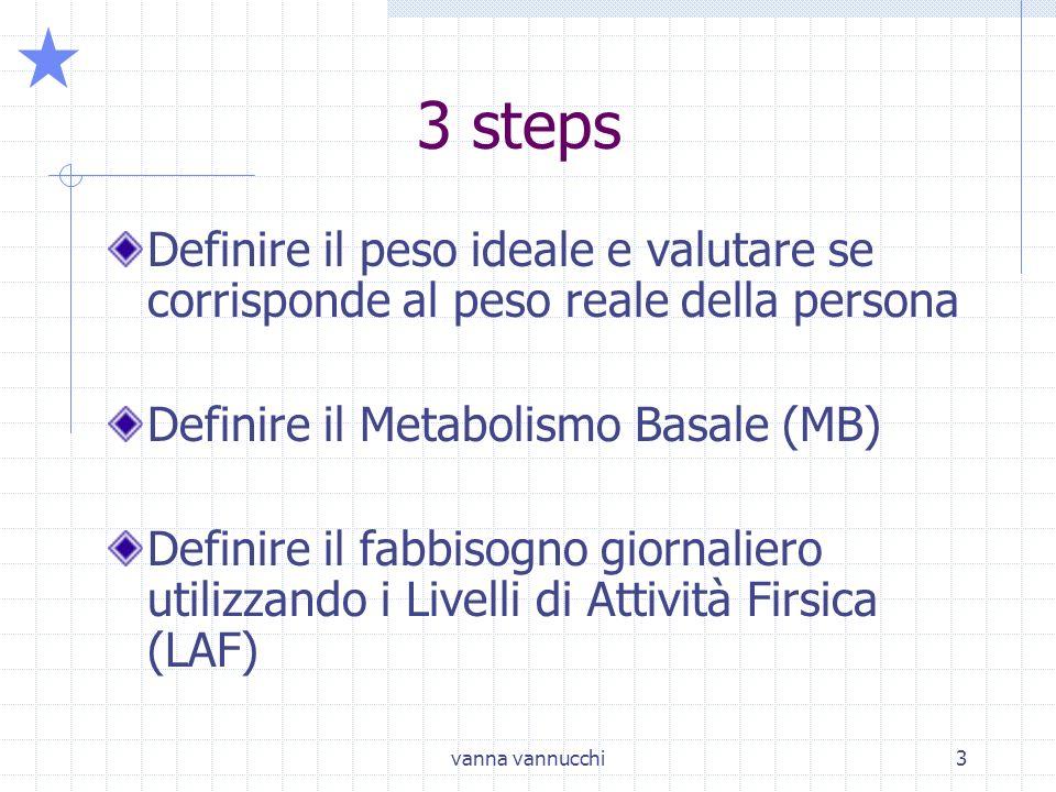 vanna vannucchi3 3 steps Definire il peso ideale e valutare se corrisponde al peso reale della persona Definire il Metabolismo Basale (MB) Definire il