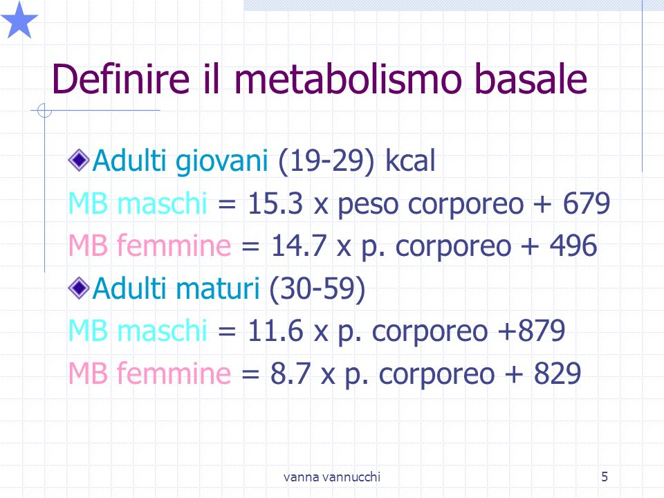 vanna vannucchi5 Definire il metabolismo basale Adulti giovani (19-29) kcal MB maschi = 15.3 x peso corporeo + 679 MB femmine = 14.7 x p. corporeo + 4
