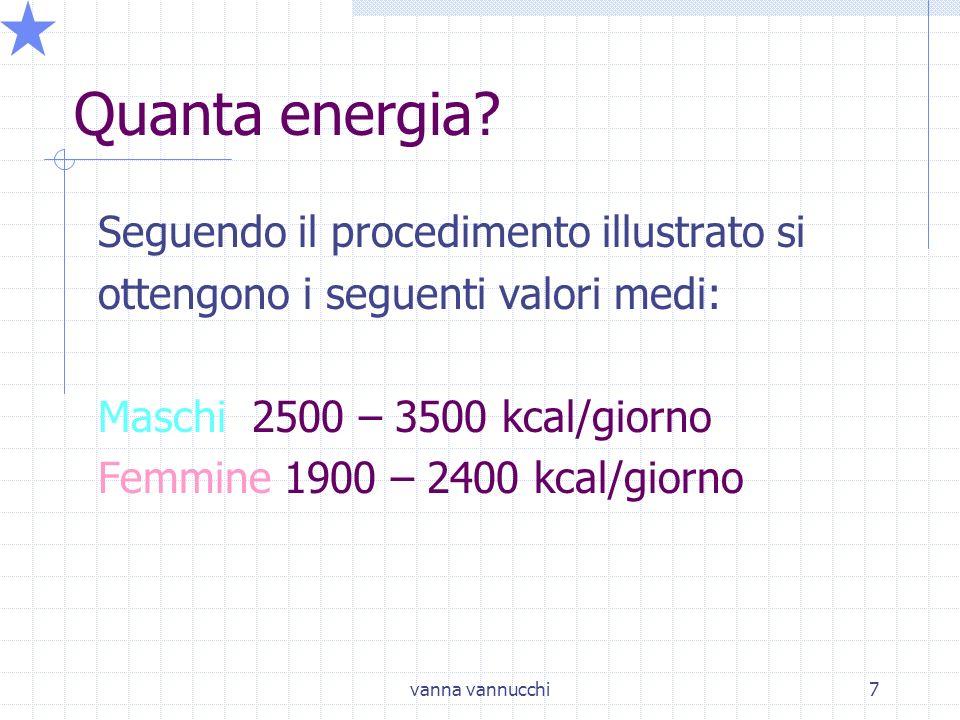 vanna vannucchi7 Quanta energia? Seguendo il procedimento illustrato si ottengono i seguenti valori medi: Maschi 2500 – 3500 kcal/giorno Femmine 1900