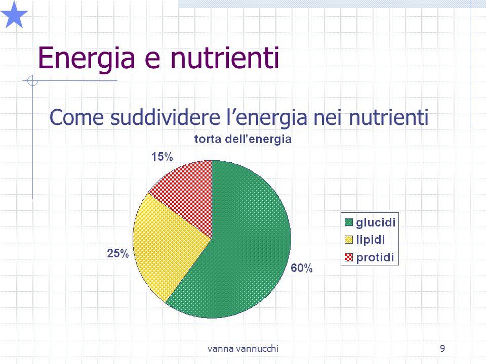 vanna vannucchi9 Energia e nutrienti Come suddividere lenergia nei nutrienti