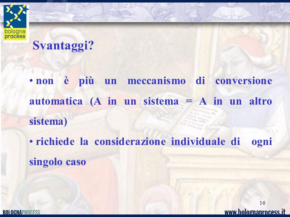 16 Svantaggi? non è più un meccanismo di conversione automatica (A in un sistema = A in un altro sistema) richiede la considerazione individuale di og