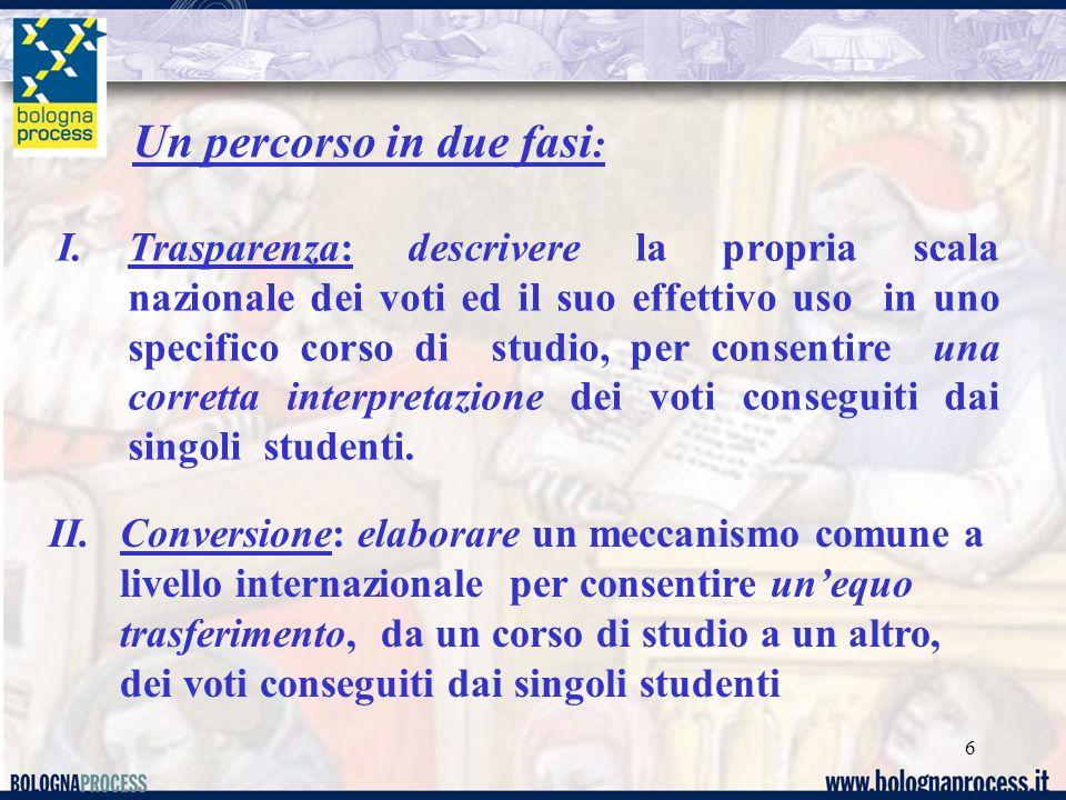 6 Un percorso in due fasi : I.Trasparenza: descrivere la propria scala nazionale dei voti ed il suo effettivo uso in uno specifico corso di studio, pe