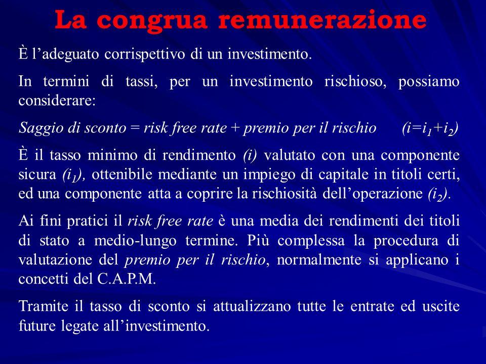 La congrua remunerazione È ladeguato corrispettivo di un investimento. In termini di tassi, per un investimento rischioso, possiamo considerare: Saggi