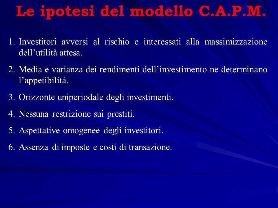 Le ipotesi del modello C.A.P.M. 1.Investitori avversi al rischio e interessati alla massimizzazione dellutilità attesa. 2.Media e varianza dei rendime