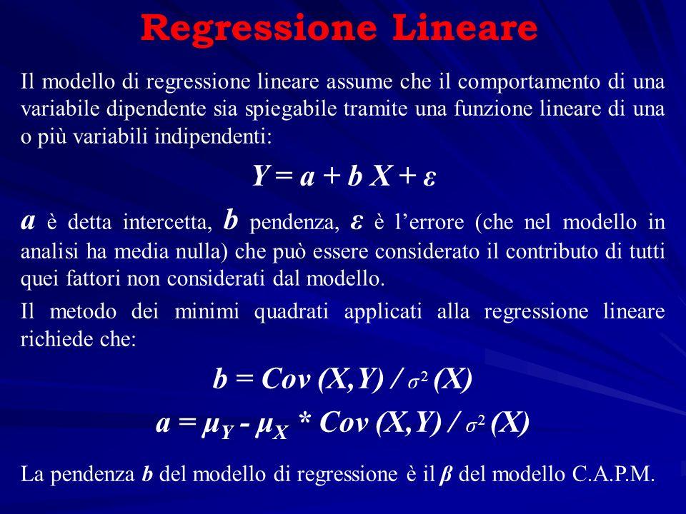 Regressione Lineare Il modello di regressione lineare assume che il comportamento di una variabile dipendente sia spiegabile tramite una funzione line