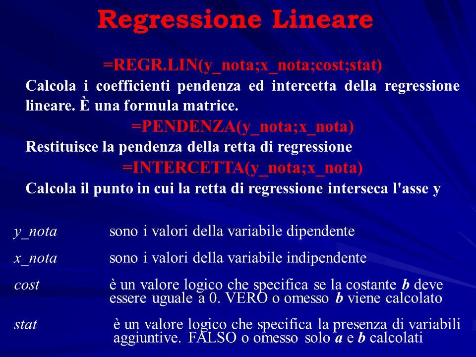 Regressione Lineare =REGR.LIN(y_nota;x_nota;cost;stat) Calcola i coefficienti pendenza ed intercetta della regressione lineare. È una formula matrice.