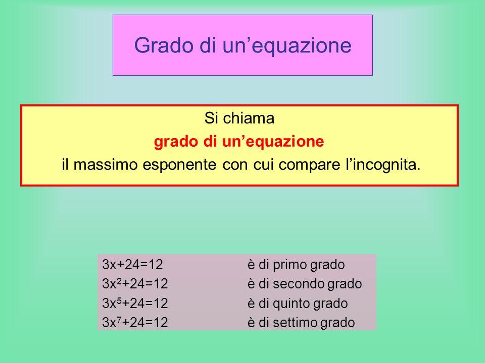 Grado di unequazione Si chiama grado di unequazione il massimo esponente con cui compare lincognita. 3x+24=12è di primo grado 3x 2 +24=12è di secondo