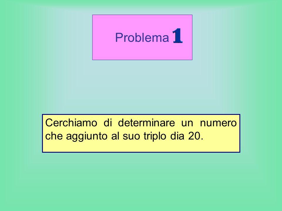 Problema Cerchiamo di determinare un numero che aggiunto al suo triplo dia 20.