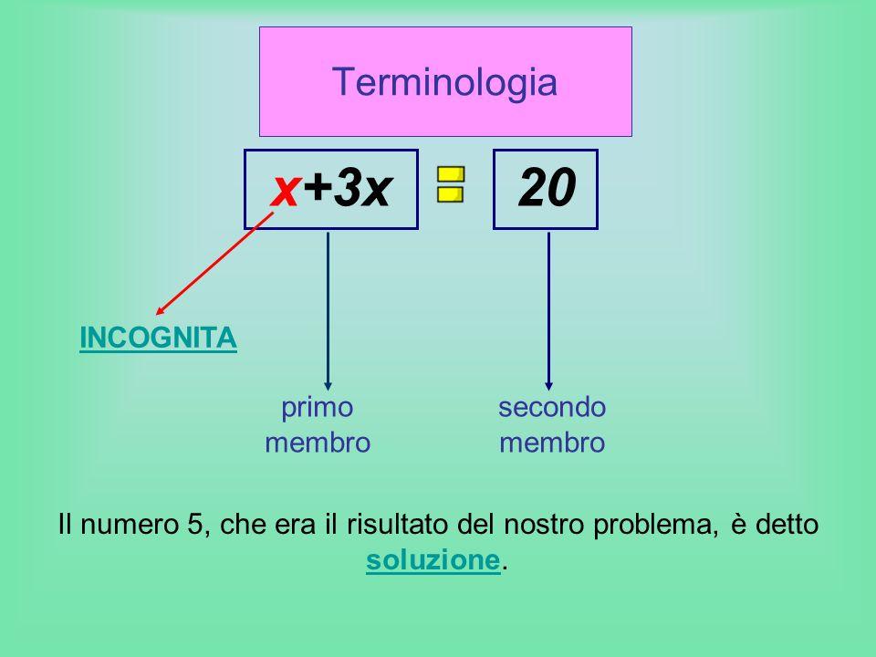 Terminologia x+3x INCOGNITA 20 secondo membro primo membro Il numero 5, che era il risultato del nostro problema, è detto soluzione. soluzione