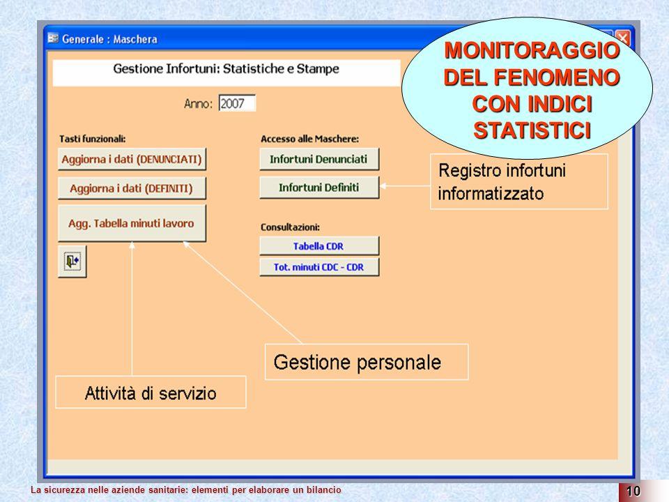 La sicurezza nelle aziende sanitarie: elementi per elaborare un bilancio 10 MONITORAGGIO DEL FENOMENO CON INDICI STATISTICI