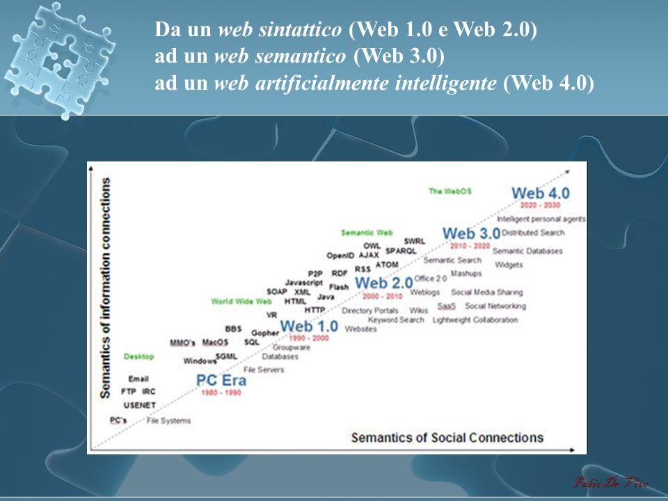 Fabio De Vivo Il Web 4.0 o Learning Web sarà un web semantico autoconsistente. E il Learning Web o WebOS, ossia un web dove le tecnologie tipiche del