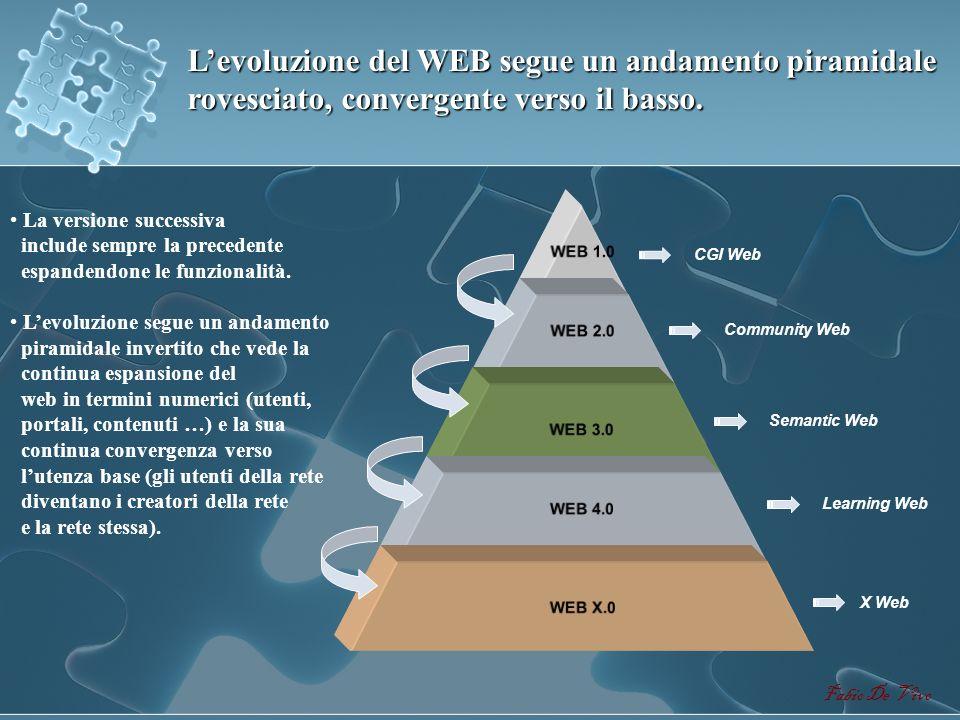 WEB 1.0 WEB 2.0 WEB 3.0 WEB 4.0 WEB X.0 Fabio De Vivo