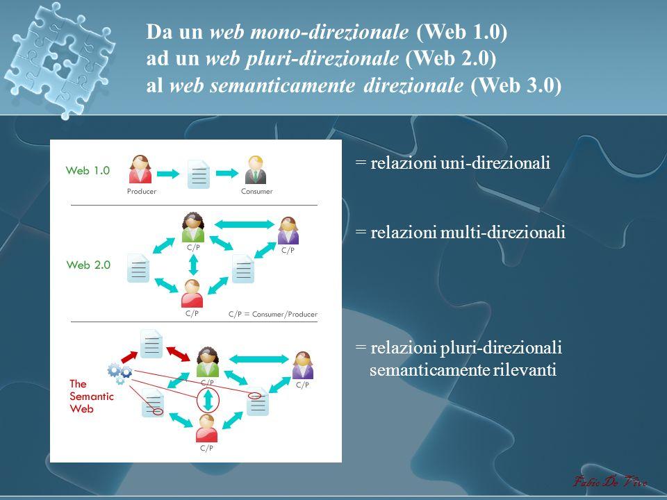 Fabio De Vivo Il Web 3.0 o Semantic Web si basa su logiche e interrelazioni semantiche. E il Semantic Web, basato sul RDF Schema (RDFS) ed il Web Onto